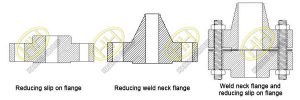 Introduction of reducing flange