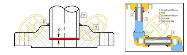 Socket weld drawing