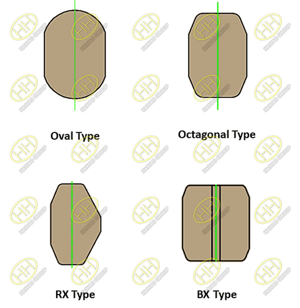 Different types of RTJ gasket