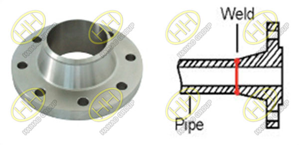 What're different types of flanges and welding methods?